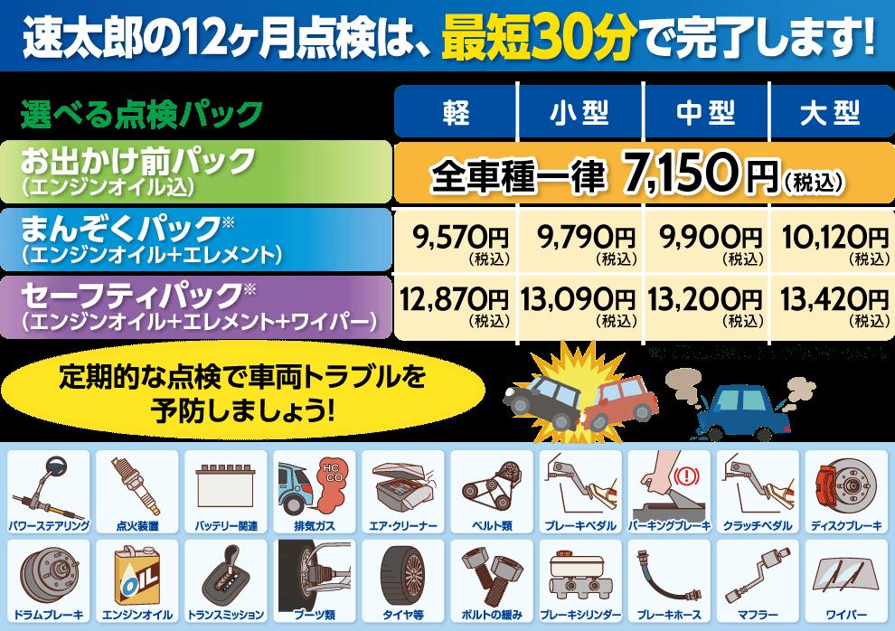 速太郎の12ヶ月点検は、最短30分で完了します!/定期的な点検で車両トラブルを予防しましょう!